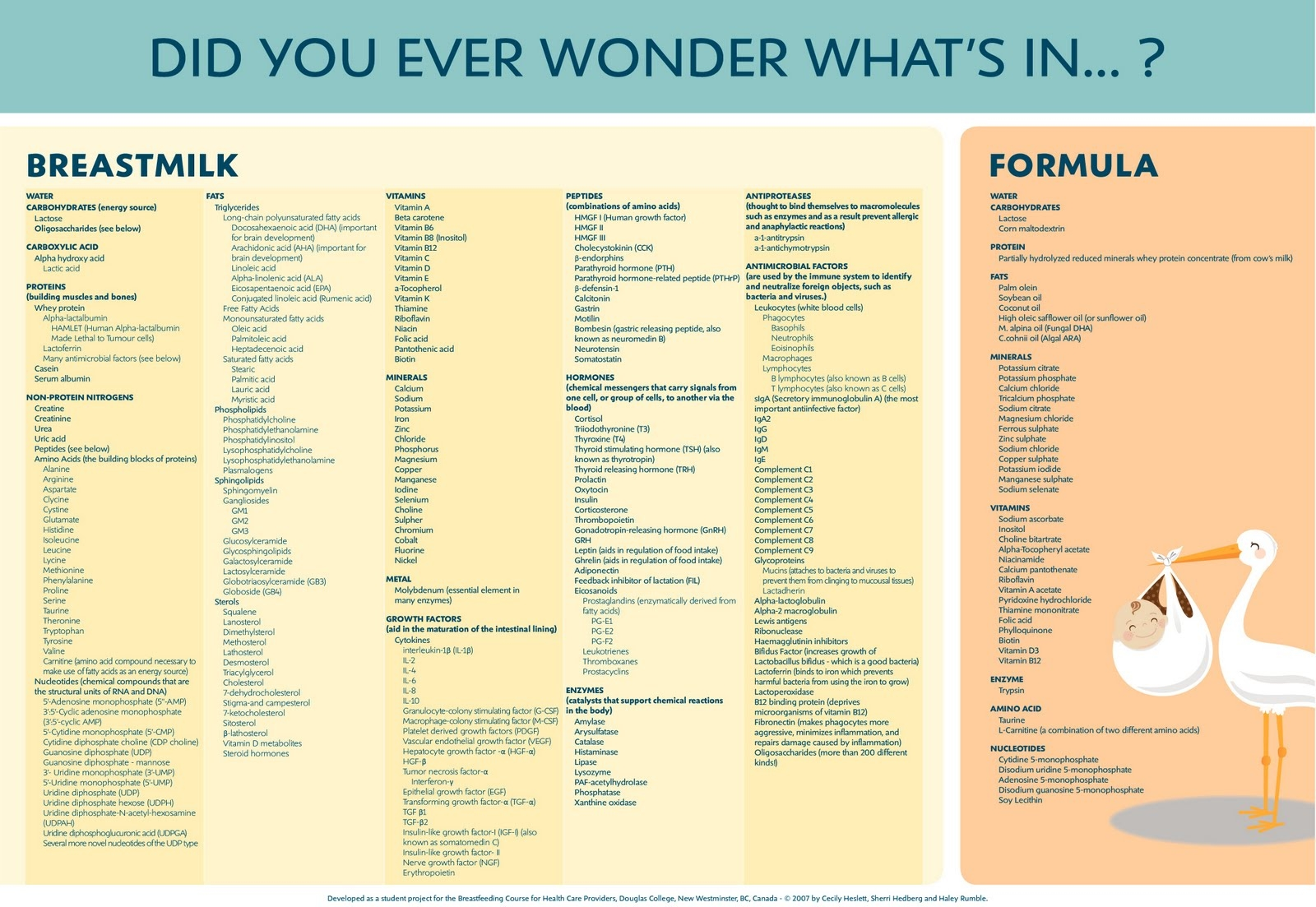 If formula was as good and the manufacturers wanted us to believe these lists wouldn't be so different.