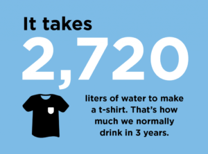 Infographics_Water-1024×761